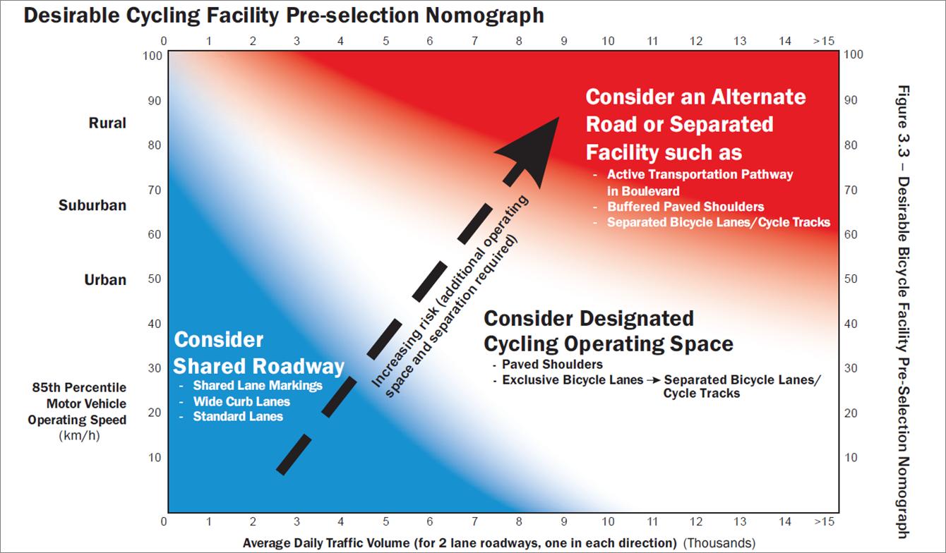 Részt veszünk a kerékpáros Útügyi Műszaki Előírások felülvizsgálatában