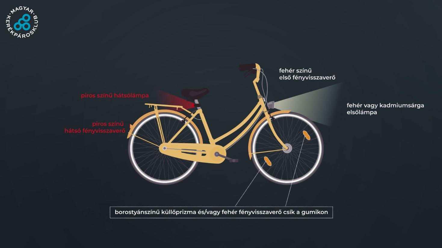 Kerékpározás és rossz látás